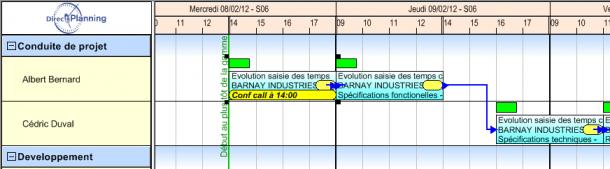 Direct Planning Projet - Tâche avec une date de début au plus tôt et une alerte manelle (en jaune)