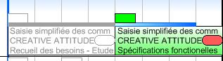 Direct Planning Projet - Tâche terminée et état d'avancement