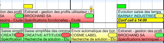 Direct Planning Projet - Les marqueurs