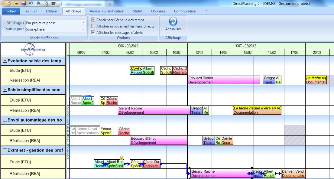 Direct planning planning projet affichages for Logiciel plannification